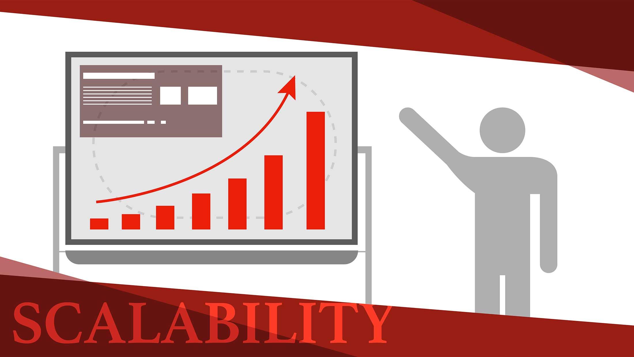 scalability of rebranding